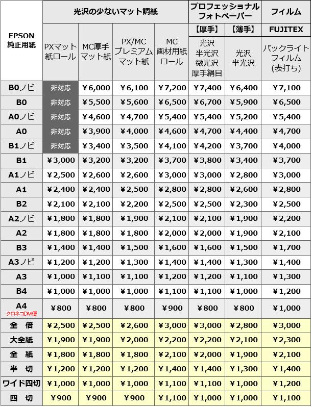 イーワンプレミアム価格表