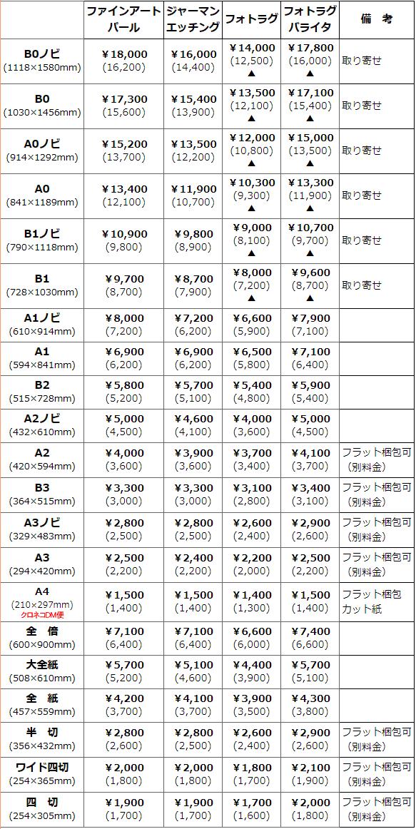 ハーネミューレ価格表
