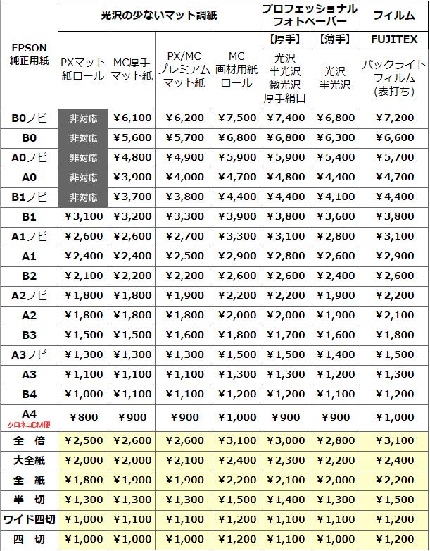 イーワン・プレミアム価格表